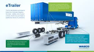 WABCO Presents Its First Electric Trailer Prototype At IAA ... Home Volvo Trucks Egypt Safety Chevrolet Buick Gmc Dealer Rolla Mo New Gm Certified Used Pre 2019 Ford E350 Cutaway For Sale In St Catharines Ed Learn 2016 Toyota Tacoma 4x2 For Sale Phoenix Az 3tmbz5dn1gm001053 Marey 43 Gpm Liquid Propane Gas Digital Panel Tankless Water Heater Murco Petroleum Wikipedia About Van Horn A Plymouth Wi Dealership Forklift Tips Creative Supply News Page 4 Of 5 Chicago Area Clean Cities Williamsburg Sierra 2500hd Vehicles Driver Challenge 2018