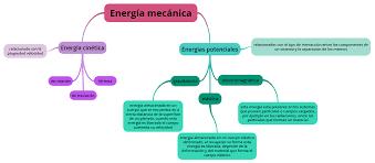 Qué Variaciones De La Energía Podemos Estudiar