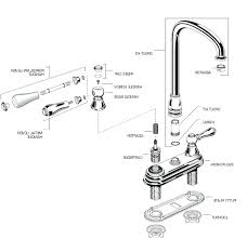 Bathroom Sink Plumbing Parts Shelf Kohler Bathroom Sink Faucet