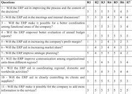 Tcc Sistema De Help Desk by Legitimation Implications In The Process Of Implementing An Erp