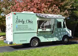 Girly Chic Boutique Is A One Stop Shop For Women And Girls ... Her Truck Refinishers One Stop Shop Melbourne Project Maza Auto Collision Passenger 2015 Intertional Prostar Holland Mi 5001286913 Afe Air Intake System Pro Dry S 92007 Ford 60l Italeri 124 Lvo F16 Reefer Truck Perths Hobby Repair In Rio Rancho Nm Ase Certified Mechanic Revell 07523 Mercedes Benz Actros 1854 Ls V8 Water Tanks Tank Supplies Blanche Harbor Tamiya 114 Knight Hauler Kit Tyres Rubber 8 Ford Aeromax Siku 150 Car Transporter