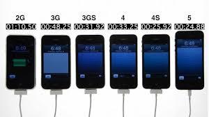 Boot Test iPhone 2G vs 3G vs 3GS vs 4 vs 4S vs 5