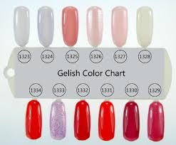 Gelish 18g Led Lamp Cosmoprof by Gelish Colors Chart Image Collections Chart Example Ideas
