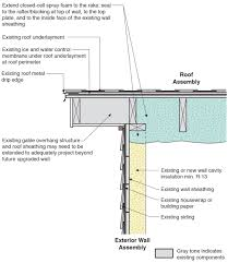 Insulating A Cathedral Ceiling Building Science by Unvented Roof U0026 Figure 7 Compact Unvented Roof Assembly U2014r
