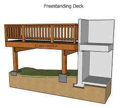 Free Standing Deck Bracing by Index Of Gallery Images Exterior Decks And Balconies