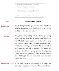 Como Hacer Una Carta De Presentación Con Ejemplos Modelos 2018