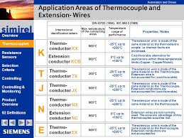 automation and drives simirel overview thermocouples resistance