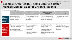 aetna pharmacy management help desk cvs aetna are the risks worth the rewards aetna inc nyse