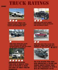 Truck Ratings Suzuki Carry Truck Reviews And Ratings Be Forward 2018 Jeep Pickup All Car Review 2019 2016 Ford F150 Rating Motortrend Chevrolet Colorado New Mercedes Auto Specs Scrambler Jt Weight Tow And Payload To Vastly Different These Days Fordtruckscom Electric Tuneup Consumer Reports 2017 F250 First Drive Super Duty Lineup Max Towing Hauling Fugu Boston Food Blog Finally Standardized Medium Work Info