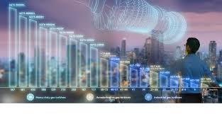 Siemens Dresser Rand Deal by Gas Turbines Power Generation Siemens Global Website