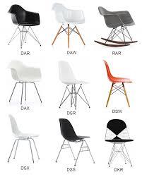 chaise dsw pas cher où acheter une chaise eames au meilleur prix