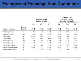 compare bureau de change exchange rates introduction to exchange rates and the foreign exchange market ppt