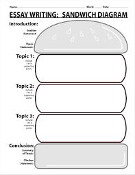 Burger Writing Outline Template Kaufen Hamburger Essay Lecture Jpg 1900x2458