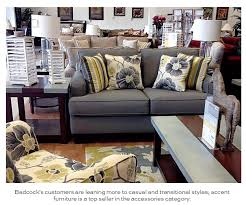 Badcock And More Living Room Sets by Special Report Furniture Store Retail Furniture Today