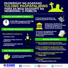 Burial Assistance DSWD Field Office 7 Official Website