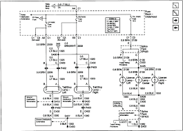 1993 Chevy Silverado Wiring Diagram Fresh 1993 Chevy Truck Tail ... 1993 Chevy 1500 Ac Wiring Diagram 93 Suburban Repair Guides Diagrams Autozone Com New Gmc Truck Diy 72 Inspirational Elegant Power Window Chevy Cheyenne 4x4 Sold Youtube Chevrolet Ck Questions It Would Be Teresting How Many Electrical Only In Silverado Fuse Box 1991 Beautiful Lovely Pickup Z71 Id 24960 Cheyenne 80k Mileage Garaged