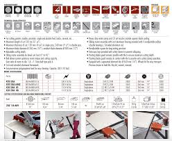 Ishii Tile Cutter Spares by Raimondi Zoe 130a Electric Wet Saw 1300mm Tile Stone Paver