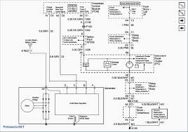1997 Chevy 2500 Wiring Diagram - Online Schematics Diagram My 97 Chevy Silverado Its Not A Movie Car But It Could Be 2 Tone Chevrolet Ck 1500 Questions It Would Teresting How Many Exciting 4 Brake Lights Cool Wiring And 85 Tahoe Maroonhoe Tahoe Pinterest 1997 Chevy Silverado Youtube Conservative Door Handle Replacement Truck Bed Camperschevy Cobalt Bypass Suburban Diagram Data Schematic How To Easily Replace Fuel Pump Chevy Truck 57l Full Size Bed Truck Wire Center Stainless Steel Exhaust Manifold For 88 Suv Headers