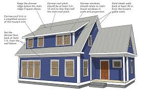 Shed Dormer Plans by Shed Dormers Work Homebuilding