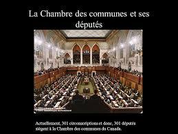 chambre des communes projet démocratie la chambre des communes et le sénat ppt