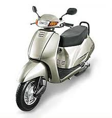 Before You Bring The Honda Activa 150cc Scooter To Your Home There Are Certain Important Facts Which Need Be Kept In Yourmind