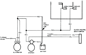 84 Chevy Truck Wiring Diagram - Wiring Diagram 84 Chevy Truck Amazing Models Greattrucksonline Fuse Diagram Chevrolet Wiring Diagrams Itructions Pin By Shawn French On 4x4 Chevy Trucks Pinterest Cars And Silverado Wire Sell Used 1984 K10 Short Bed Fuel Injection Sold Cucv M10 Ambulance For Sale Expedition Awesome Schematics House Longbed Youtube Techrushme C10 Back To The Future Truckin Magazine 931chevys 1500 Regular Cab Specs Photos