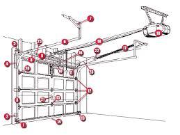Garage Door Replacement Parts Pilotproject