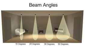 which beam angle the 4 key factors downlights faqs jcc