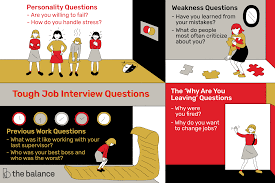 Tough Job Interview Questions And The Best Answers How To Conduct An Effective Job Interview Question What Are Your Strengths And Weaknses List Of For Rumes Cover Letters Interviews 10 Technician Skills Resume Payment Format Essay Writing In A Town This Size Personal Strength Resume To Create For Examples Are The Best Ways Respond Questions Regarding 125 Common Questions Answers With Tips Creative Elementary Teacher Samples Students And Proposal Sample