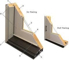 swing patio doors lincoln windows patio doors