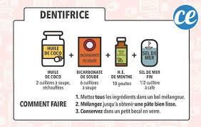 10 recettes faciles pour faire vos cosmétiques à la maison