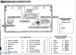 Auto Wiring Diagrams For Mitsubishi Gallant - Trusted Wiring Diagram • Japanese Mini Truck Cargo Delivery Van 2001 Mitsubishi Minicab Townbox New Used Trucks For Sale Best 1999 Sale In Dollar Bay Mi Wards Canter Mini Truck Clickbd 1998 2000 Cab Air Cditioning4wd Whigh Low On Sale Buy Cushman And Mitsubishi Parts Online 1984 4x4 Turbo Diesel 5 Speed Manual Trans Test Drive W 1991 Mitsubishi Minicab Pickup With Ac Photos Of Imagetweekco 1992 Suzuki Port Royal Pa Twin Ridge