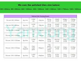 vitrified floor tiles price list in kerala topnewsnoticias