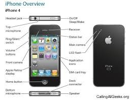 Basic Guide for iPhone 4 and iOS 4 Apple User Manual