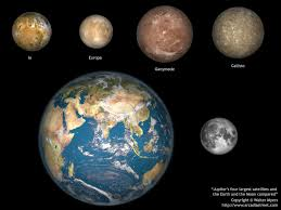 A Scale Comparison Of The Earth Moon And Jupiters Largest Moons Jovian Image CreditImage Credit NASA