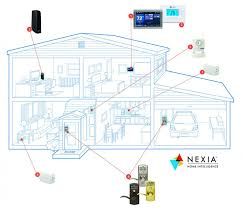 Nexia Home Automation Mountain Heating & Cooling