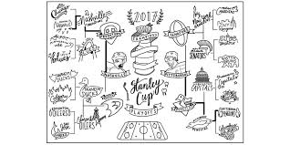 The 2017 Stanley Cup Bracket Has Been Illustrated Into A Coloring Book Page