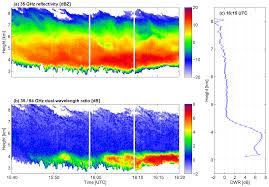 100 Atmos 35 ACP Rapid Ice Aggregation Process Revealed Through Triple