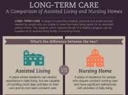 assisted living vs nursing home june 2011 sequitur journal ppt