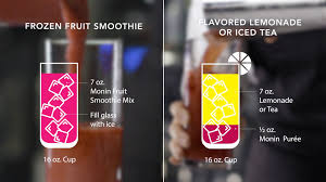 Monin: Puree Vs Fruit Smoothie Mix Video | WebstaurantStore New York Pass Discount Code Thunder Alley Leland Nc Coupons Monin Sauce White Chocolate 189 Ltr Cold Brew Coffee Concentrate 1 Liter Plastic Bottle Blackberry Smoke Coupon Holiday Gas Station Free Nordstrom In Store Printable Splat Hair Dye Pistachio Syrup 750ml Hpistachio Yahoo Six Flags Promo July 2019 Monin Codes Premium Blue Raspberry Flavoring Firestone Tallahassee Belle Tire 20 Off Classic Blood Orange 1l Tapps Island Golf Course Focalin Xr 5mg