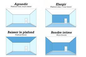 repeindre chambre comment repeindre une chambre les couleurs de murs pour agrandir pi
