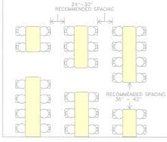 standard dining room table dimensions restaurantinteriors restaurant tables
