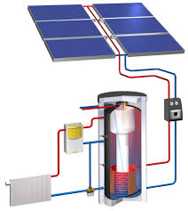 jura energie solaire installations solaires thermiques et