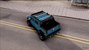 Hummer H2 Sut 4x4 For GTA San Andreas Hummer H2 Sut Wallpapers And Background Images Stmednet 2006 818 Used Car Factory Midland 2008 Luxury For Saleblk On Blklots Of Chromelow 2007 Hummer At Auto House Usa Saugus Filehummer Sutjpg Wikimedia Commons Great 2005 Sport Utility Truck 4wd 2018 First Drive Motor Trend Reviews Rating Concept 2004 Design Interior Exterior Innermobil For Sale Near Syosset New York 11791 Classics Suv Specs Prices
