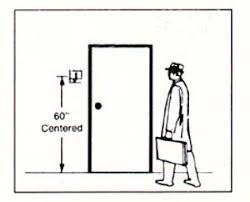 Ada Restroom Sign Mounting Height by Door Signage Height U0026 Medium Size Of Bathroom Vanities
