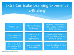 ExtraCurricular Learning Experience EBriefing Ppt Download