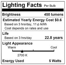 lohas a15 led bulbs 40 watt led light bulbs equivalent daylight