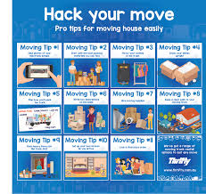 Hack Your Move: Pro Tips For Moving House Easily - Thrifty Blog U Haul Truck Sizes Best Of How To Estimate Moving Size Def Video Review 10 Rental Box Van Rent Pods Storage Youtube The Oneway Rentals For Your Next Move Movingcom Dump Truck Wikipedia 10ft Uhaul Total Weight You Can In A Insider Big Blue 26 Ft Moving The Foot Flickr A Mattress Infographic Is Smallest Box Truckperfect College Things Must Know When Dakota Resource Council Queen