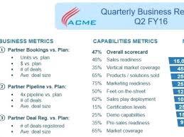 Qbr Quarterly Business Review Template High Tech Nerdcredco