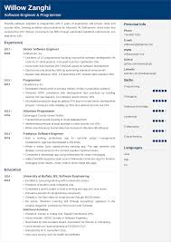Software Engineer Resume Template—25+ Examples And Writing Tips Software Engineer Developer Resume Examples Format Best Remote Example Livecareer Guide 12 Samples Word Pdf Entrylevel Qa Tester Sample Monstercom Template Cv Request For An Entrylevel Software Engineer Resume Feedback 10 Example Etciscoming Account Manager Disnctive Career Services Development And Templates
